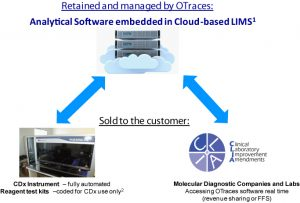 products-with-cloud-computing